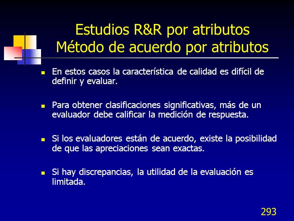 293 Estudios R&R por atributos Método de acuerdo por atributos En estos casos la característica de calidad es difícil de definir y evaluar. Para obten