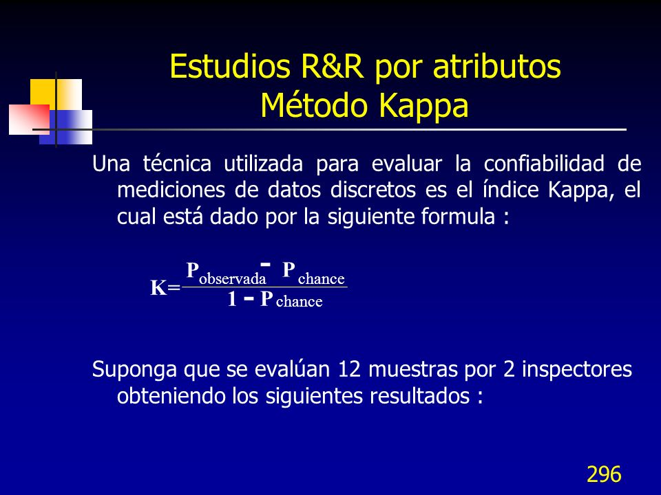 296 Estudios R&R por atributos Método Kappa Una técnica utilizada para evaluar la confiabilidad de mediciones de datos discretos es el índice Kappa, e