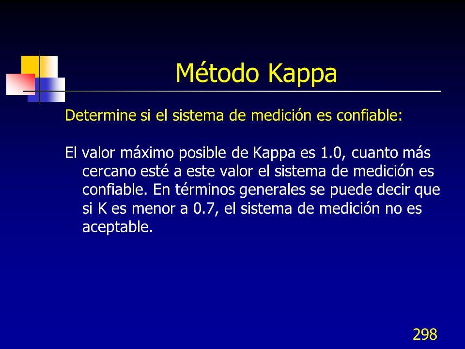 298 Método Kappa Determine si el sistema de medición es confiable: El valor máximo posible de Kappa es 1.0, cuanto más cercano esté a este valor el si