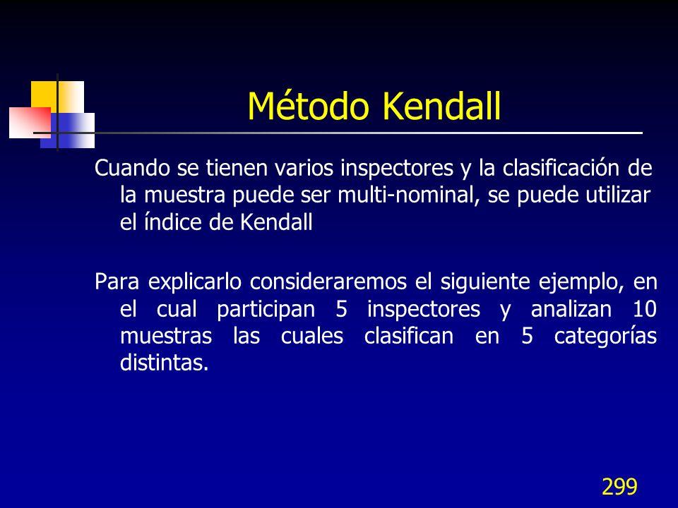 299 Método Kendall Cuando se tienen varios inspectores y la clasificación de la muestra puede ser multi-nominal, se puede utilizar el índice de Kendal