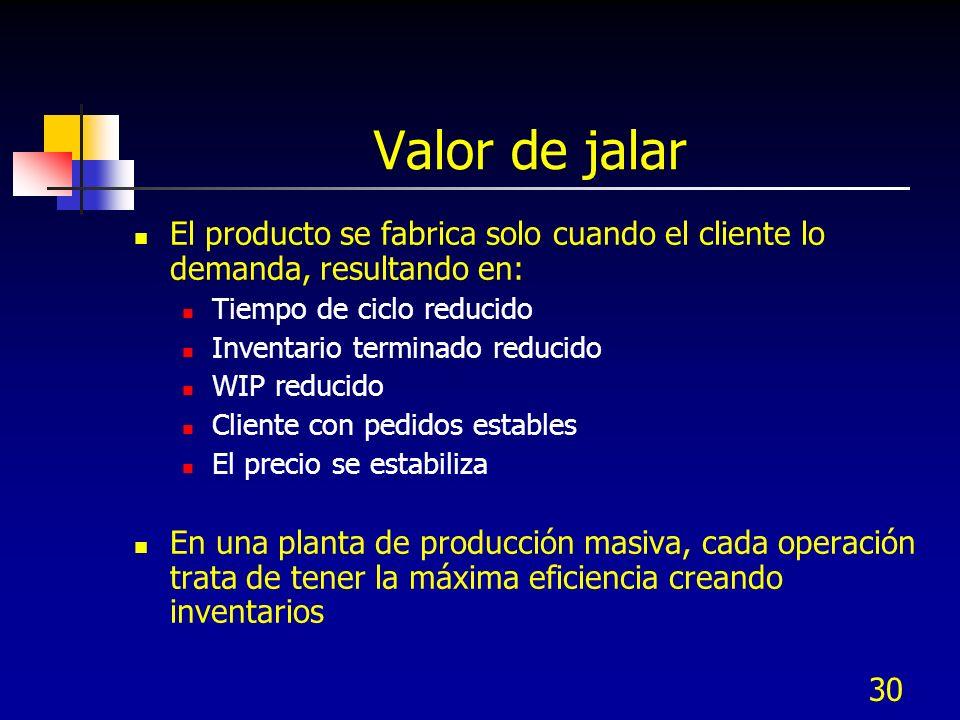 30 Valor de jalar El producto se fabrica solo cuando el cliente lo demanda, resultando en: Tiempo de ciclo reducido Inventario terminado reducido WIP