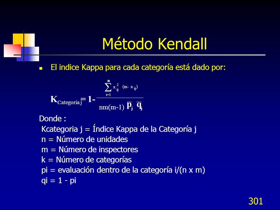 301 Método Kendall El indice Kappa para cada categoría está dado por: Donde : Kcategoria j = Índice Kappa de la Categoría j n = Número de unidades m =