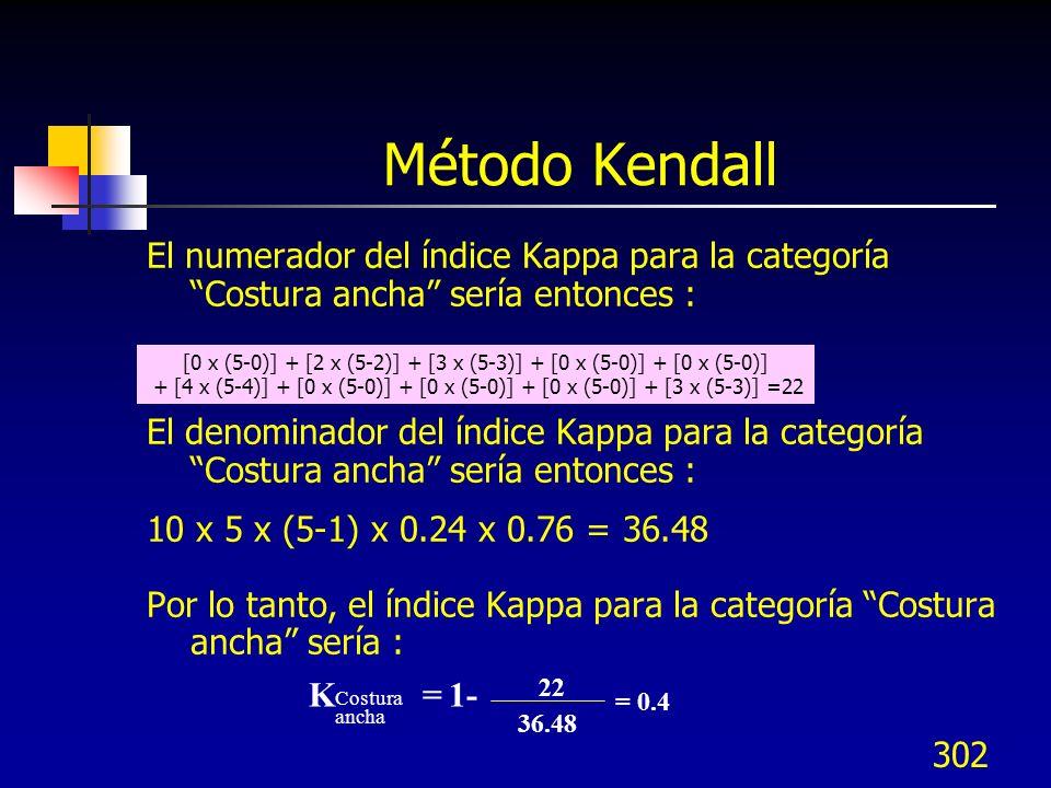 302 Método Kendall El numerador del índice Kappa para la categoría Costura ancha sería entonces : El denominador del índice Kappa para la categoría Co