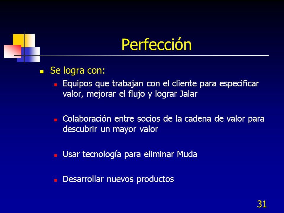 31 Perfección Se logra con: Equipos que trabajan con el cliente para especificar valor, mejorar el flujo y lograr Jalar Colaboración entre socios de l