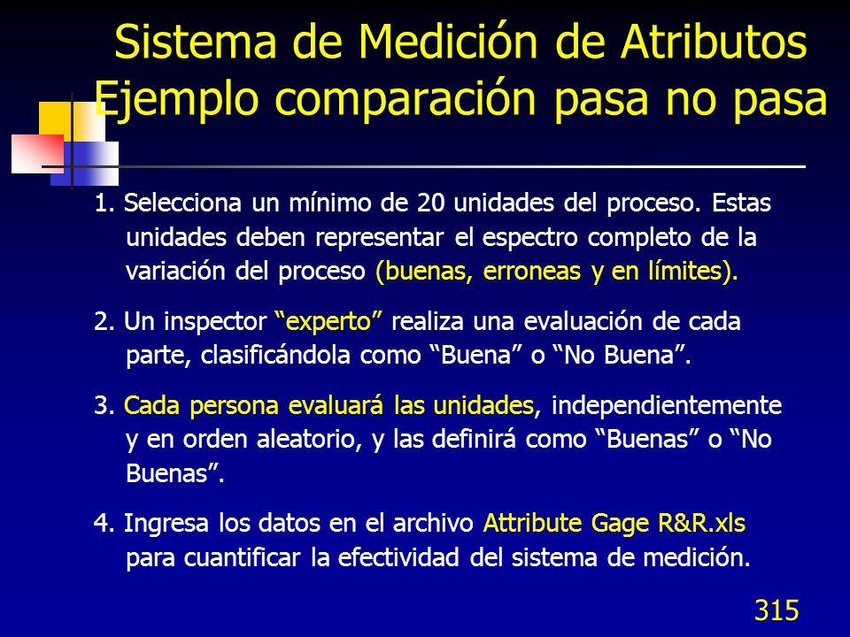 315 Sistema de Medición de Atributos Ejemplo comparación pasa no pasa 1. Selecciona un mínimo de 20 unidades del proceso. Estas unidades deben represe