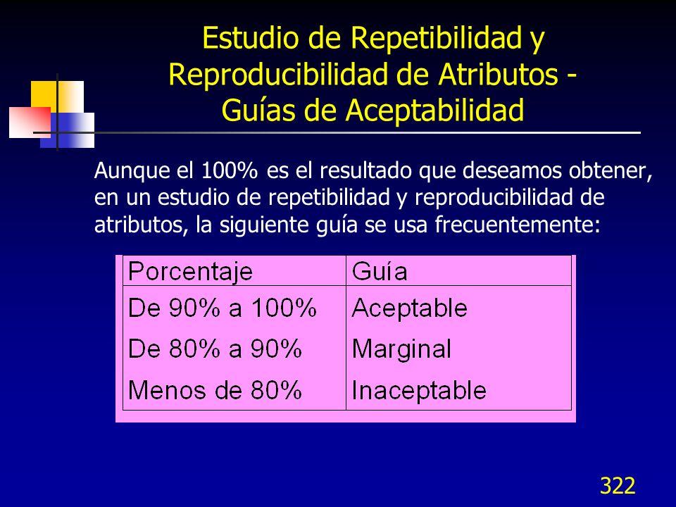 322 Estudio de Repetibilidad y Reproducibilidad de Atributos - Guías de Aceptabilidad Aunque el 100% es el resultado que deseamos obtener, en un estud