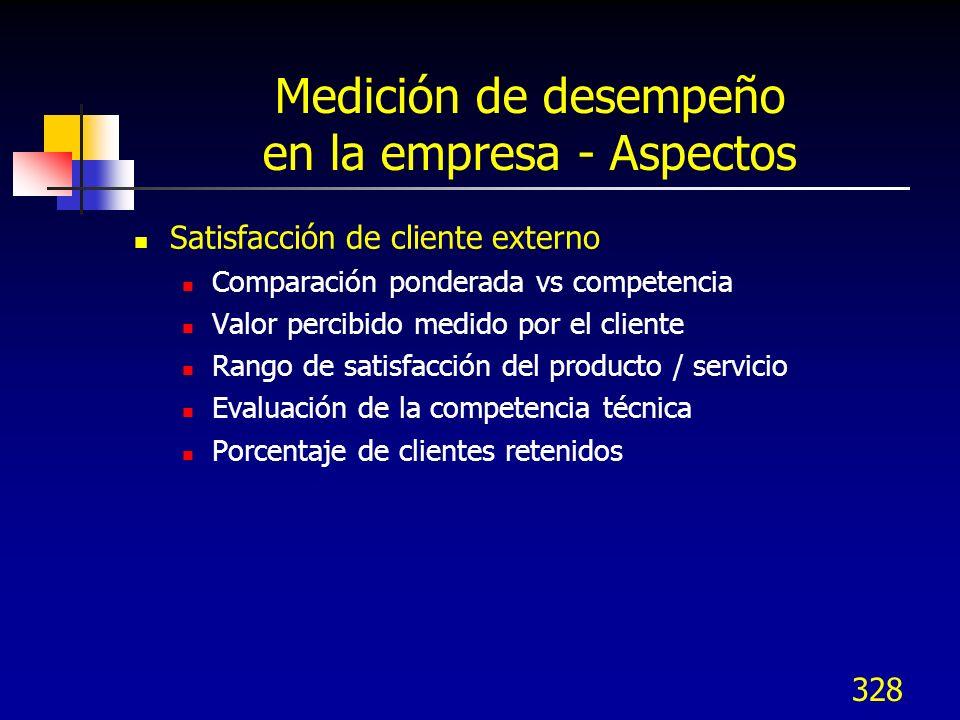 328 Medición de desempeño en la empresa - Aspectos Satisfacción de cliente externo Comparación ponderada vs competencia Valor percibido medido por el