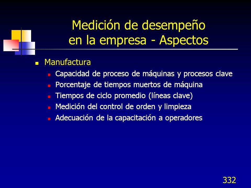 332 Medición de desempeño en la empresa - Aspectos Manufactura Capacidad de proceso de máquinas y procesos clave Porcentaje de tiempos muertos de máqu