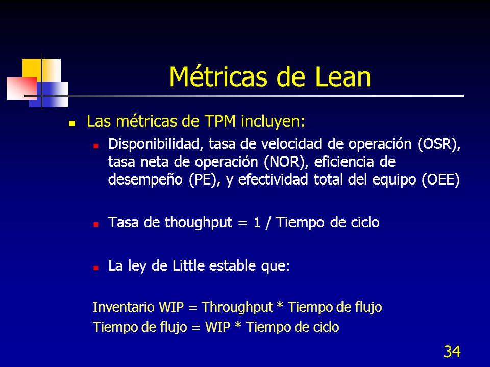 34 Métricas de Lean Las métricas de TPM incluyen: Disponibilidad, tasa de velocidad de operación (OSR), tasa neta de operación (NOR), eficiencia de de