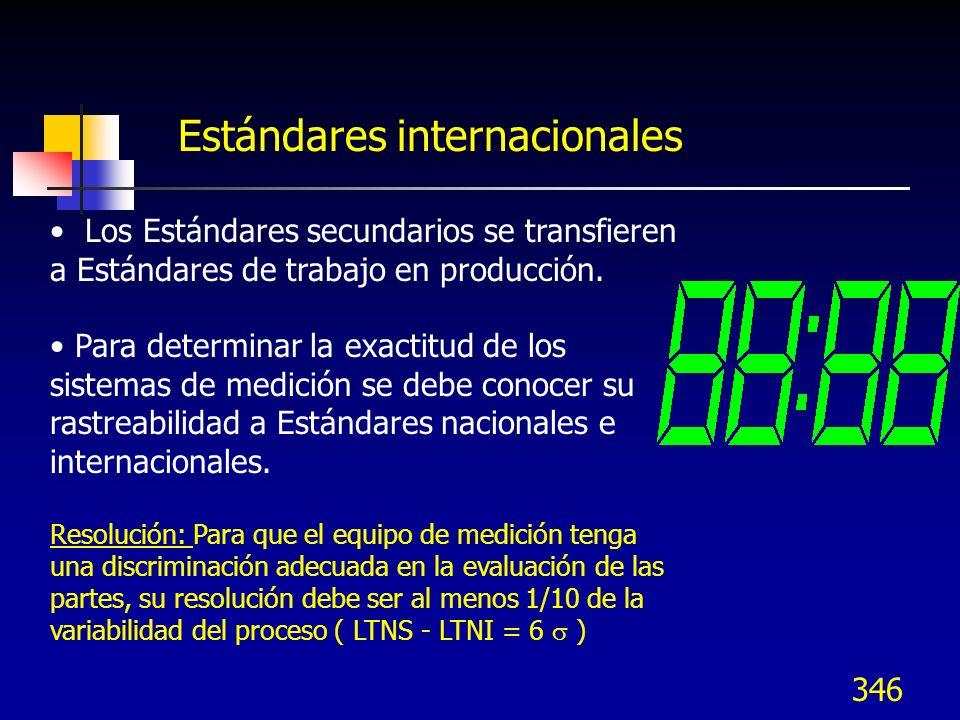 346 Estándares internacionales Los Estándares secundarios se transfieren a Estándares de trabajo en producción. Para determinar la exactitud de los si