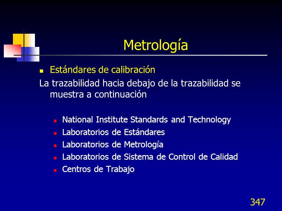 347 Metrología Estándares de calibración La trazabilidad hacia debajo de la trazabilidad se muestra a continuación National Institute Standards and Te