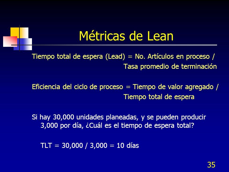 35 Métricas de Lean Tiempo total de espera (Lead) = No. Artículos en proceso / Tasa promedio de terminación Eficiencia del ciclo de proceso = Tiempo d