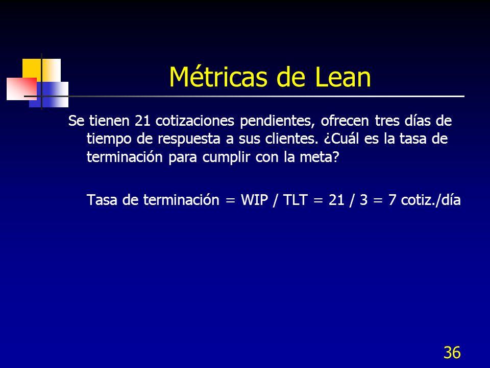 36 Métricas de Lean Se tienen 21 cotizaciones pendientes, ofrecen tres días de tiempo de respuesta a sus clientes. ¿Cuál es la tasa de terminación par