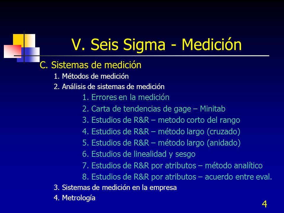 4 V. Seis Sigma - Medición C. Sistemas de medición 1. Métodos de medición 2. Análisis de sistemas de medición 1. Errores en la medición 2. Carta de te