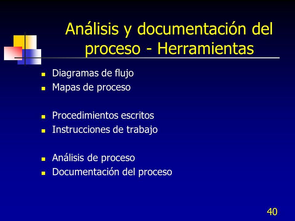 40 Análisis y documentación del proceso - Herramientas Diagramas de flujo Mapas de proceso Procedimientos escritos Instrucciones de trabajo Análisis d