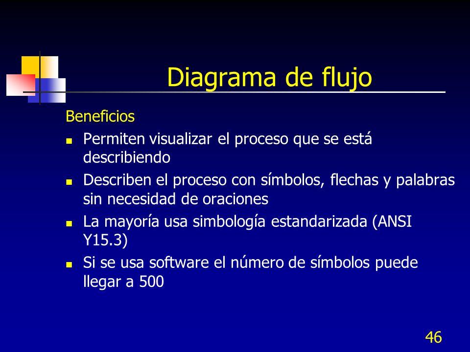 46 Diagrama de flujo Beneficios Permiten visualizar el proceso que se está describiendo Describen el proceso con símbolos, flechas y palabras sin nece