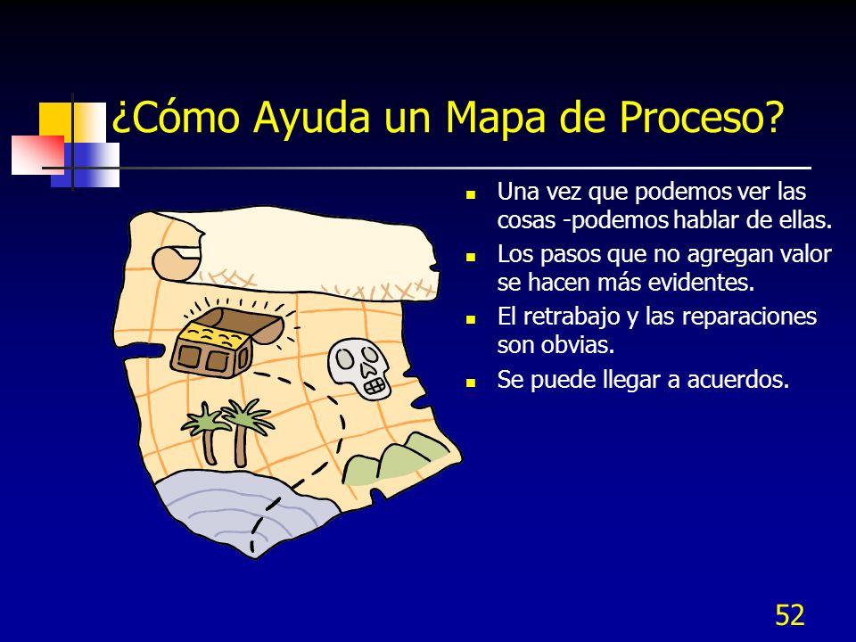 52 ¿Cómo Ayuda un Mapa de Proceso? Una vez que podemos ver las cosas -podemos hablar de ellas. Los pasos que no agregan valor se hacen más evidentes.