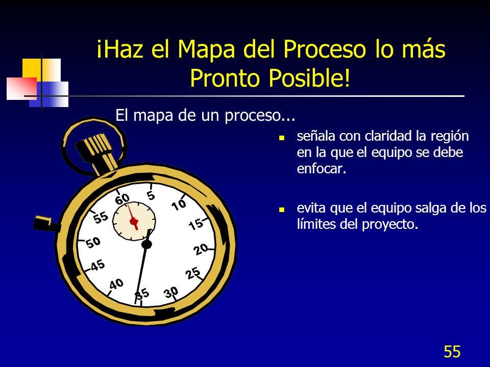55 ¡Haz el Mapa del Proceso lo más Pronto Posible! señala con claridad la región en la que el equipo se debe enfocar. evita que el equipo salga de los
