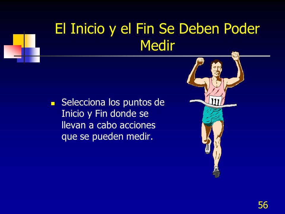 56 El Inicio y el Fin Se Deben Poder Medir Selecciona los puntos de Inicio y Fin donde se llevan a cabo acciones que se pueden medir.