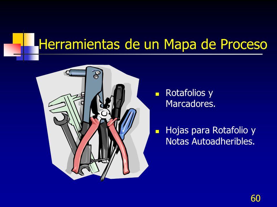 60 Herramientas de un Mapa de Proceso Rotafolios y Marcadores. Hojas para Rotafolio y Notas Autoadheribles.