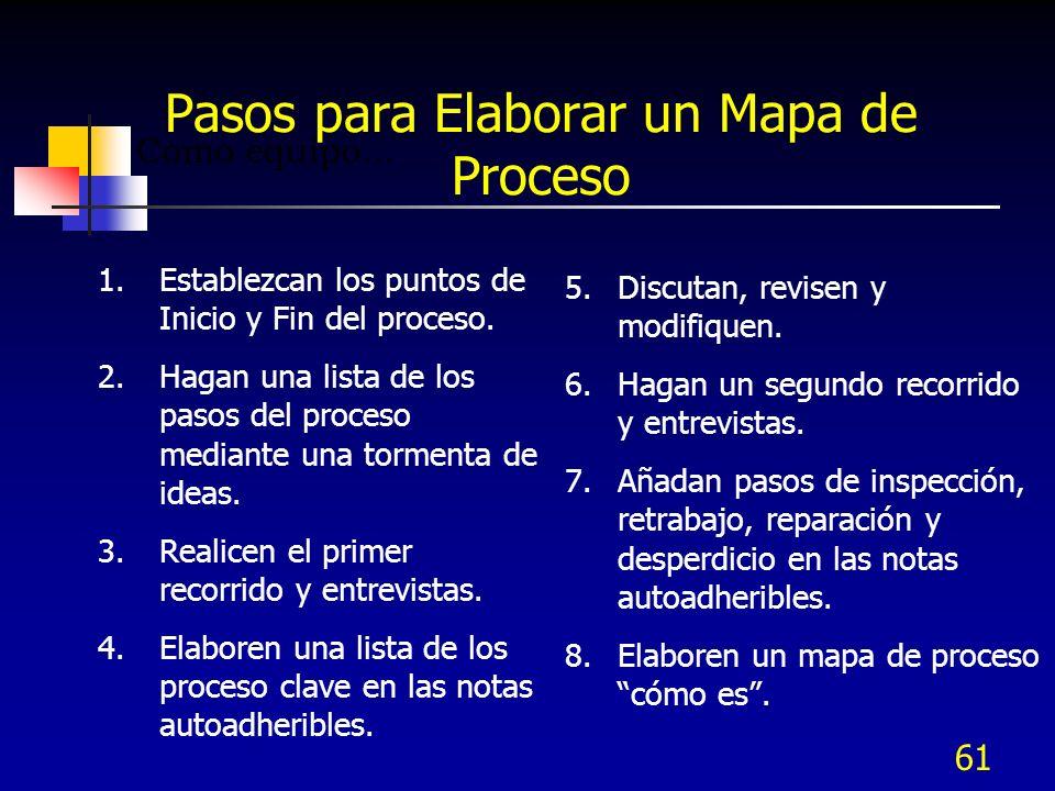 61 Pasos para Elaborar un Mapa de Proceso 1.Establezcan los puntos de Inicio y Fin del proceso. 2.Hagan una lista de los pasos del proceso mediante un