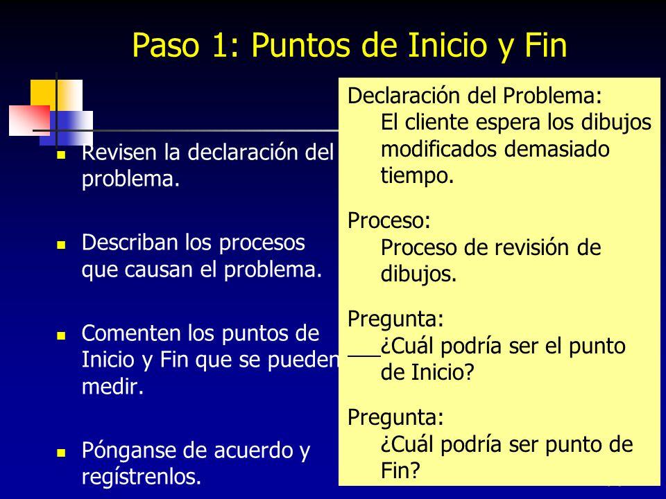 63 Paso 1: Puntos de Inicio y Fin Revisen la declaración del problema. Describan los procesos que causan el problema. Comenten los puntos de Inicio y