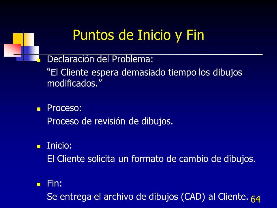 64 Puntos de Inicio y Fin Declaración del Problema: El Cliente espera demasiado tiempo los dibujos modificados. Proceso: Proceso de revisión de dibujo