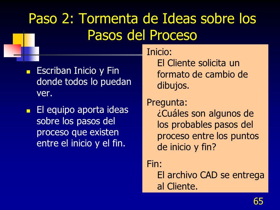 65 Paso 2: Tormenta de Ideas sobre los Pasos del Proceso Escriban Inicio y Fin donde todos lo puedan ver. El equipo aporta ideas sobre los pasos del p