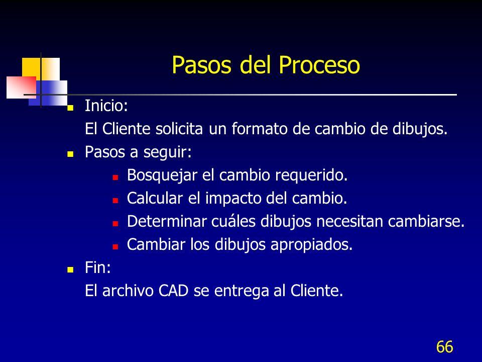 66 Pasos del Proceso Inicio: El Cliente solicita un formato de cambio de dibujos. Pasos a seguir: Bosquejar el cambio requerido. Calcular el impacto d