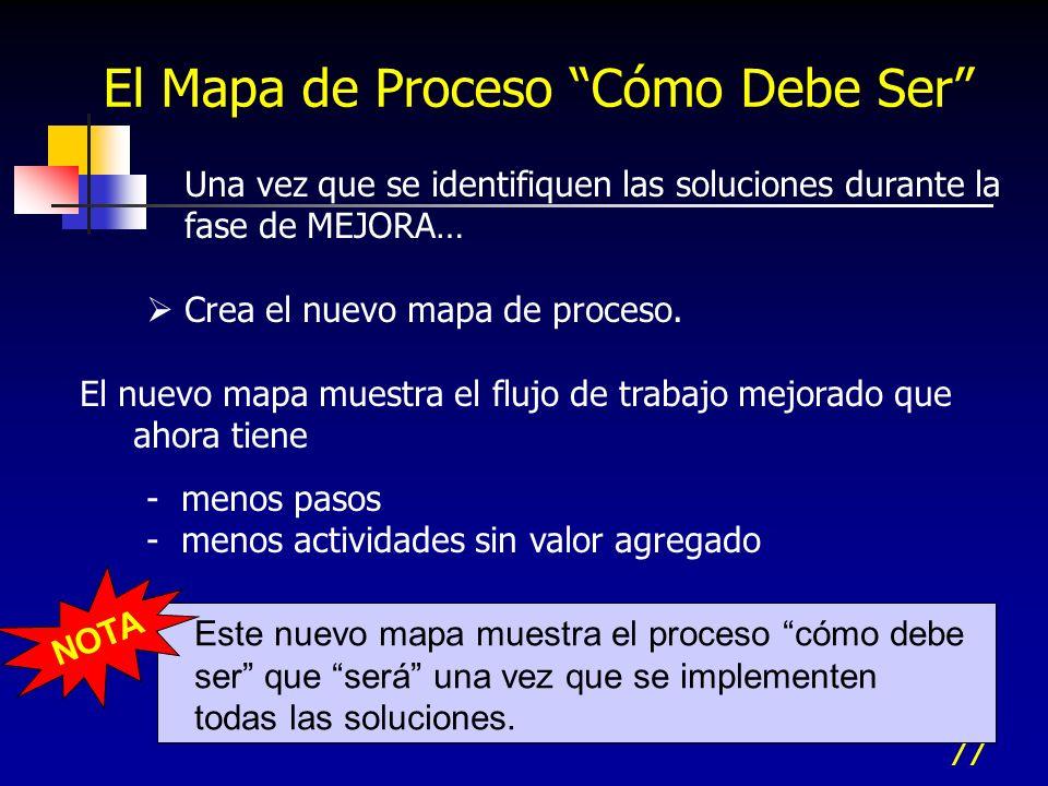 77 El Mapa de Proceso Cómo Debe Ser Una vez que se identifiquen las soluciones durante la fase de MEJORA… Crea el nuevo mapa de proceso. El nuevo mapa