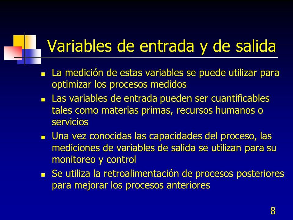 Variables de entrada y de salida La medición de estas variables se puede utilizar para optimizar los procesos medidos Las variables de entrada pueden