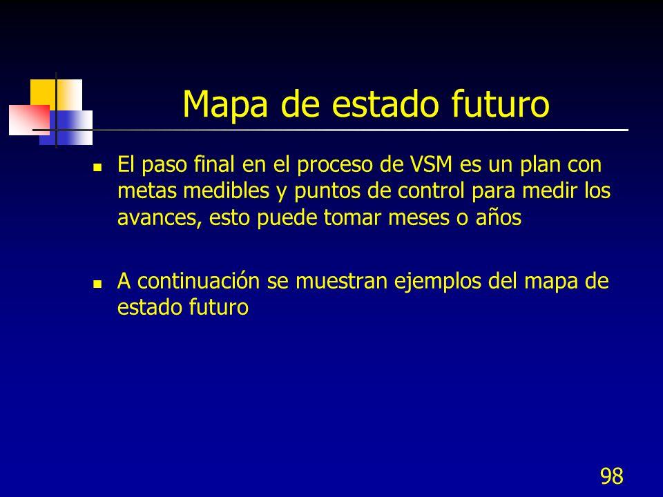 Mapa de estado futuro El paso final en el proceso de VSM es un plan con metas medibles y puntos de control para medir los avances, esto puede tomar me
