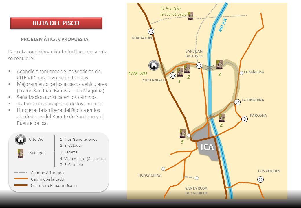 1 3 4 5 CITE VID SUBTANJALLA LA TINGUIÑA PARCONA LOS AQUIJES HUACACHINA SANTA ROSA DE CACHICHE GUADALUPE ICA RIO ICA SAN JUAN BAUTISTA 2 La Máquina El
