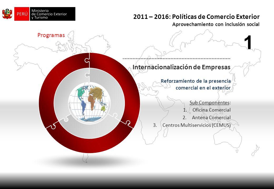 Programas Internacionalización de Empresas Promoviendo Regiones Sub Componentes: 1.Ferias Internacionales y Nacionales 2.ExpoPerú 3.ExpoRegión 4.Programa de Compras Públicas Internacionales 5.Catastro Productivo de la Oferta Exportable 6.Programa de Encadenamiento Productivo Exportador 2 2011 – 2016: Políticas de Comercio Exterior Aprovechamiento con inclusión social