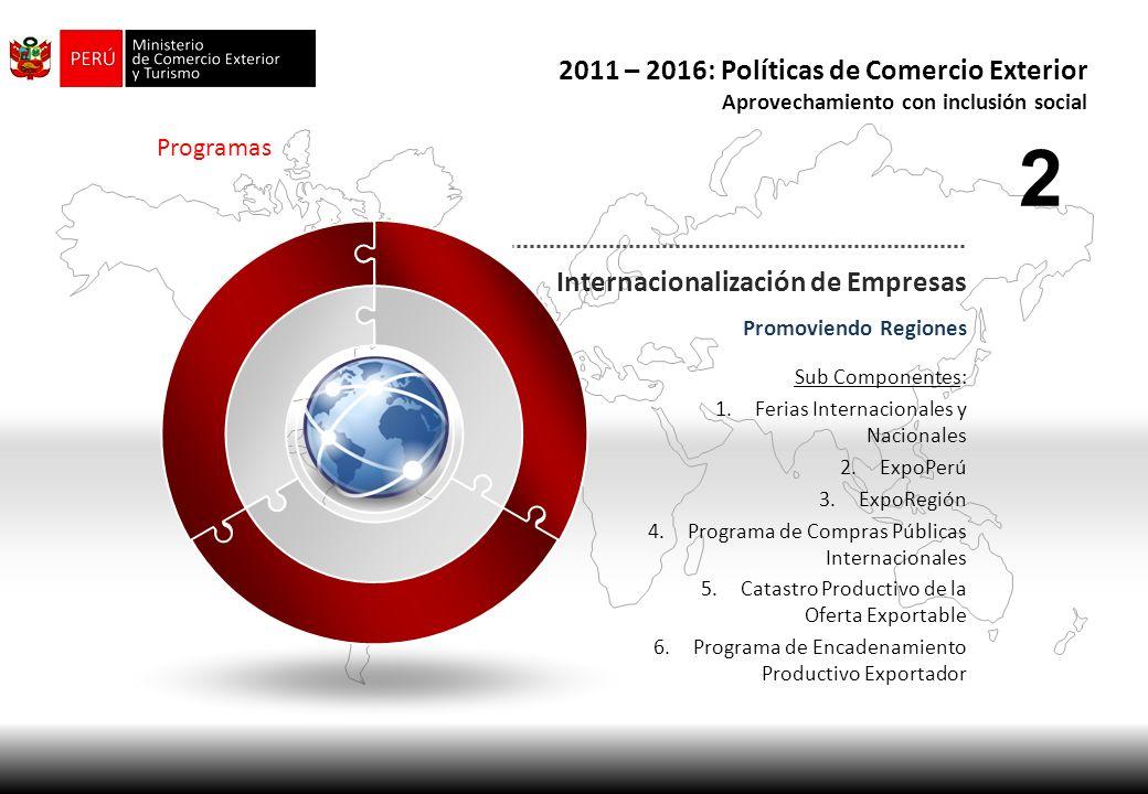 Programas Facilitación de Comercio Optimizar la gestión de los Servicios y Procesos del Estado Sub Componentes: 1.Fortalecimiento Institucional de las Entidades de control 2.Implementación de Servicios Electrónicos 1 2011 – 2016: Políticas de Comercio Exterior Aprovechamiento con inclusión social
