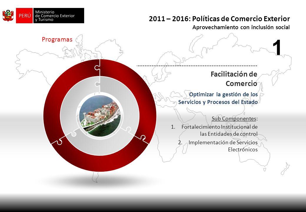Programas Facilitación de Comercio Disminución de los costos logísticos de las cadenas productivas priorizadas Sub Componentes: 1.Mejora de la Competitividad Logística del Comercio Exterior 2.Mejora de la Prestación de los Servicios Logísticos 3.Desarrollo de la Oferta de Servicios Logísticos 4.Seguridad en la Cadena Logística 2 2011 – 2016: Políticas de Comercio Exterior Aprovechamiento con inclusión social