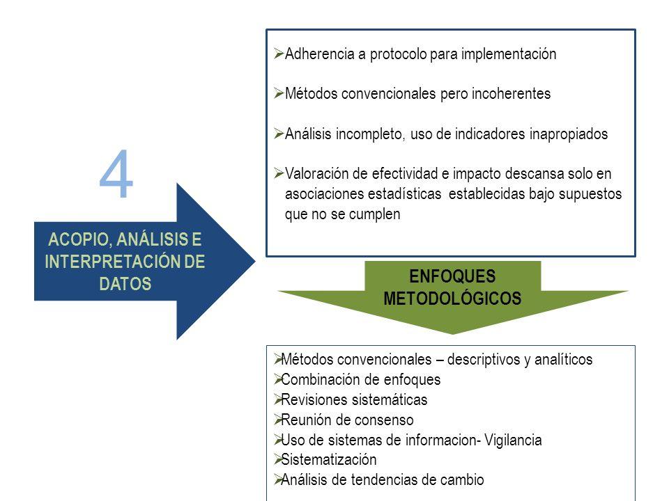 Métodos convencionales – descriptivos y analíticos Combinación de enfoques Revisiones sistemáticas Reunión de consenso Uso de sistemas de informacion-