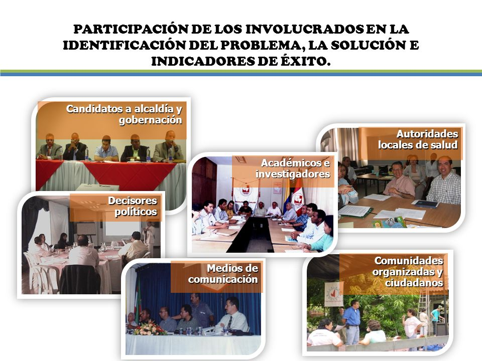 PARTICIPACIÓN DE LOS INVOLUCRADOS EN LA IDENTIFICACIÓN DEL PROBLEMA, LA SOLUCIÓN E INDICADORES DE ÉXITO. Comunidades organizadas y ciudadanos Candidat