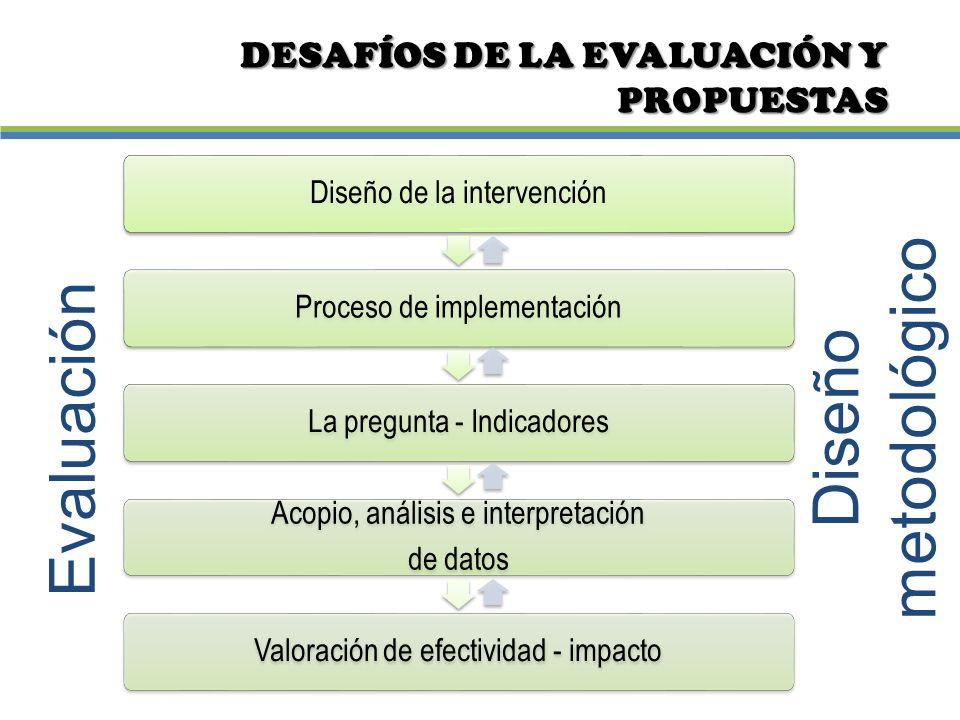 DESAFÍOS DE LA EVALUACIÓN Y PROPUESTAS Evaluación Diseño metodológico