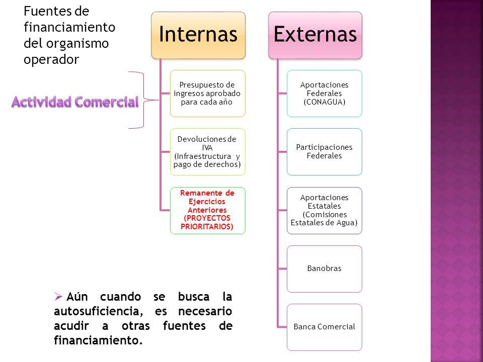 PRIORIDAD DE GASTOS SALARIOS ENERGÍA ELÉCTRICA MATERIALES Y SUMINISTROS M ANTENIMIENTO EL RESTO PARA INFRAESTRUCTURA HIDRÁULICA