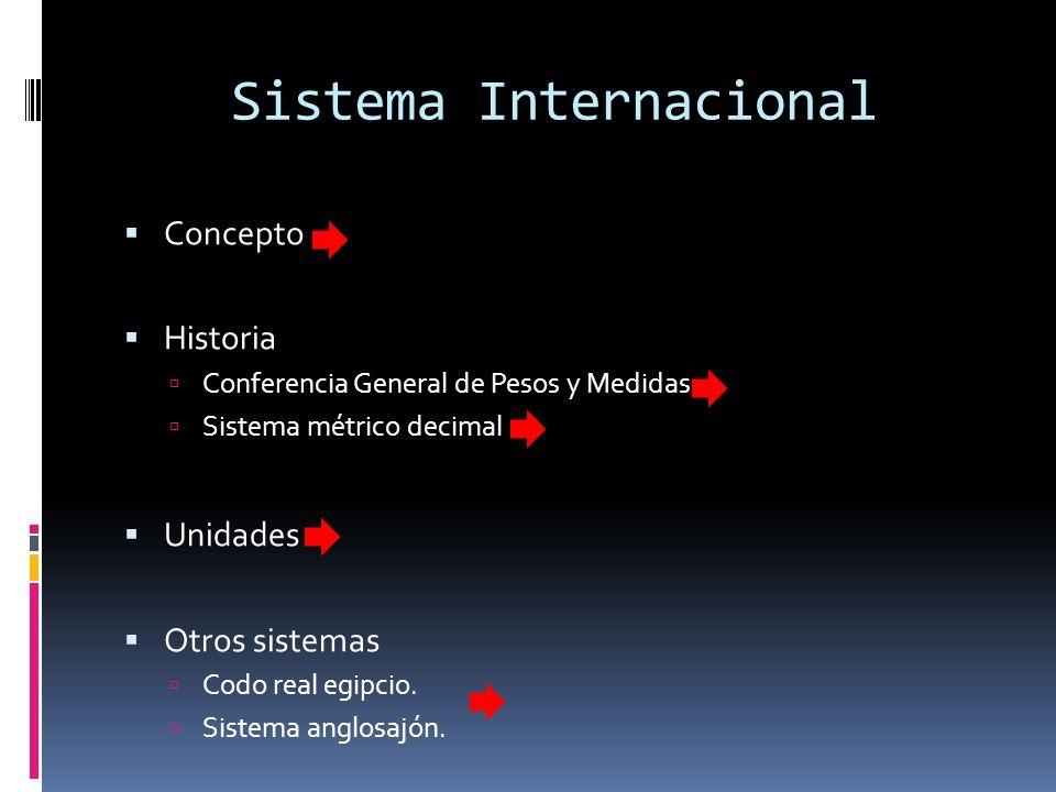 Sistema Internacional Concepto Historia Conferencia General de Pesos y Medidas Sistema métrico decimal Unidades Otros sistemas Codo real egipcio. Sist
