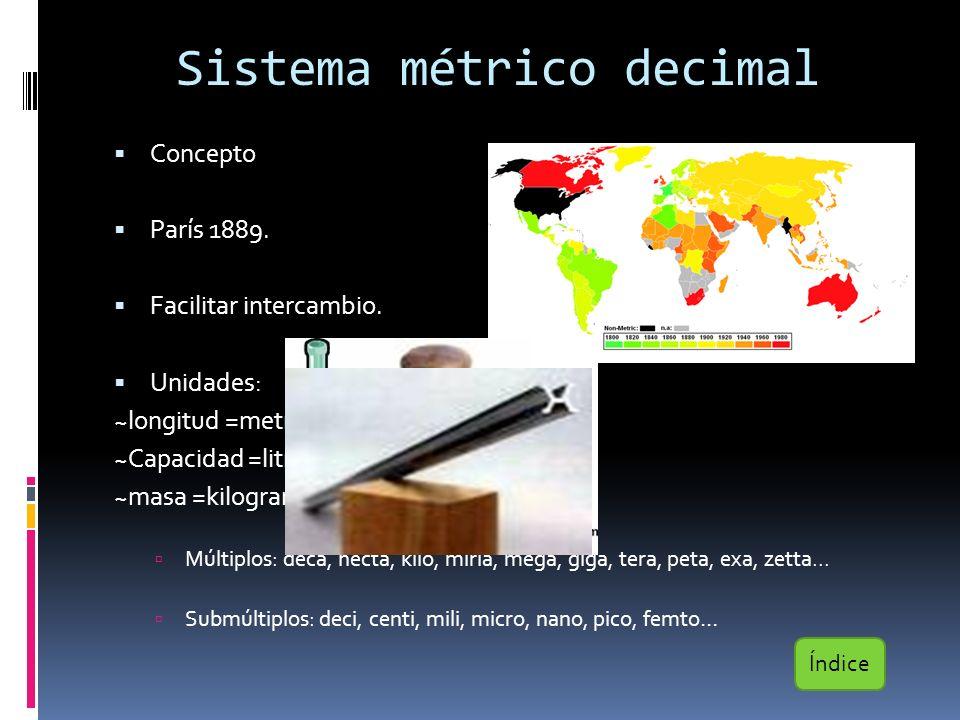 Sistema métrico decimal Concepto París 1889. Facilitar intercambio. Unidades: ~longitud =metro ~Capacidad =litro ~masa =kilogramo Múltiplos: deca, hec