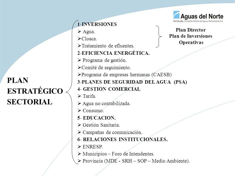 1-INVERSIONES Agua. Cloaca. Tratamiento de efluentes. 2-EFICIENCIA ENERGÉTICA. Programa de gestión. Comité de seguimiento. Programa de empresas herman