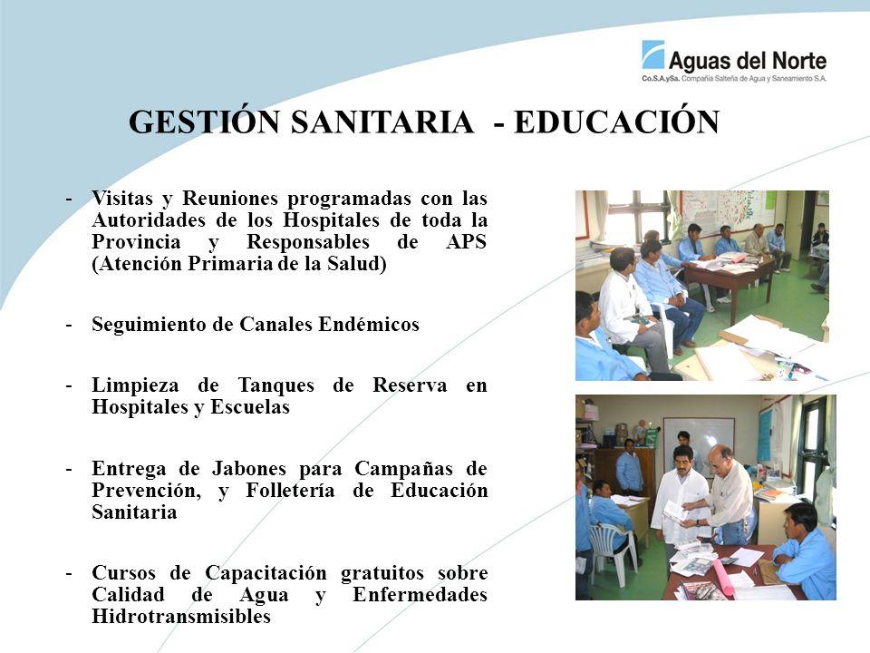 -Visitas y Reuniones programadas con las Autoridades de los Hospitales de toda la Provincia y Responsables de APS (Atención Primaria de la Salud) -Seg