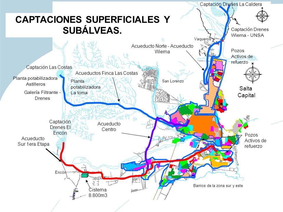 Acueducto Norte - Acueducto Wierna Pozos Activos de refuerzo Acueductos Finca Las Costas San Lorenzo Vaqueros Encón Salta Capital Acueducto Sur 1era.E