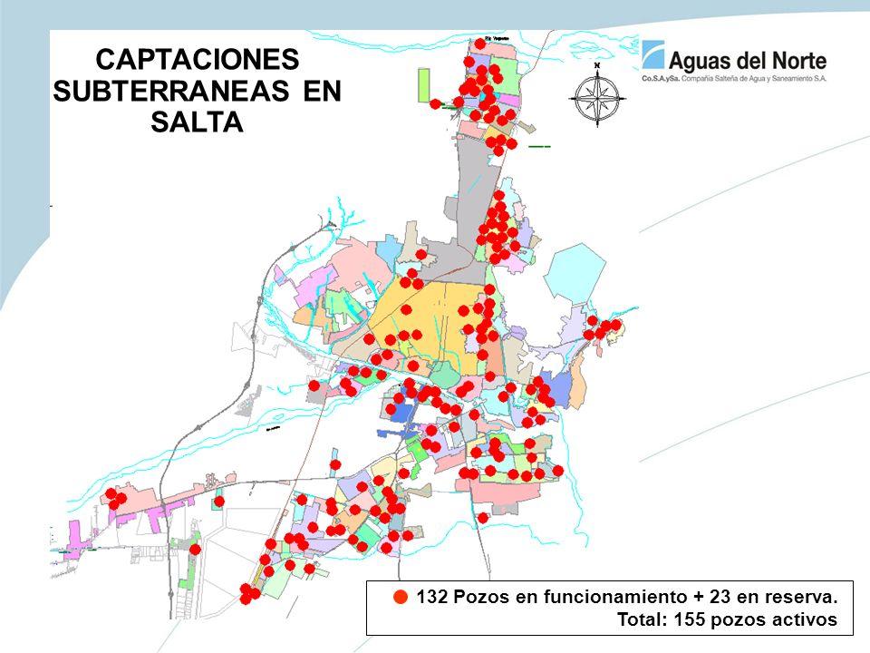 132 Pozos en funcionamiento + 23 en reserva. Total: 155 pozos activos CAPTACIONES SUBTERRANEAS EN SALTA