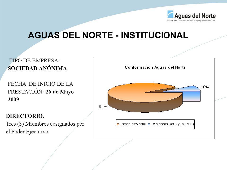 Lagunas de estabilización PLANTA DE TRATAMIENTO DE LIQUIDOS CLOACALES DE LA ZONA NORTE DE LA CIUDAD DE SALTA