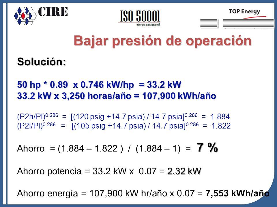 Solución: 50 hp * 0.89 x 0.746 kW/hp = 33.2 kW 33.2 kW x 3,250 horas/año = 107,900 kWh/año (P2h/Pl) 0.286 = [(120 psig +14.7 psia) / 14.7 psia] 0.286
