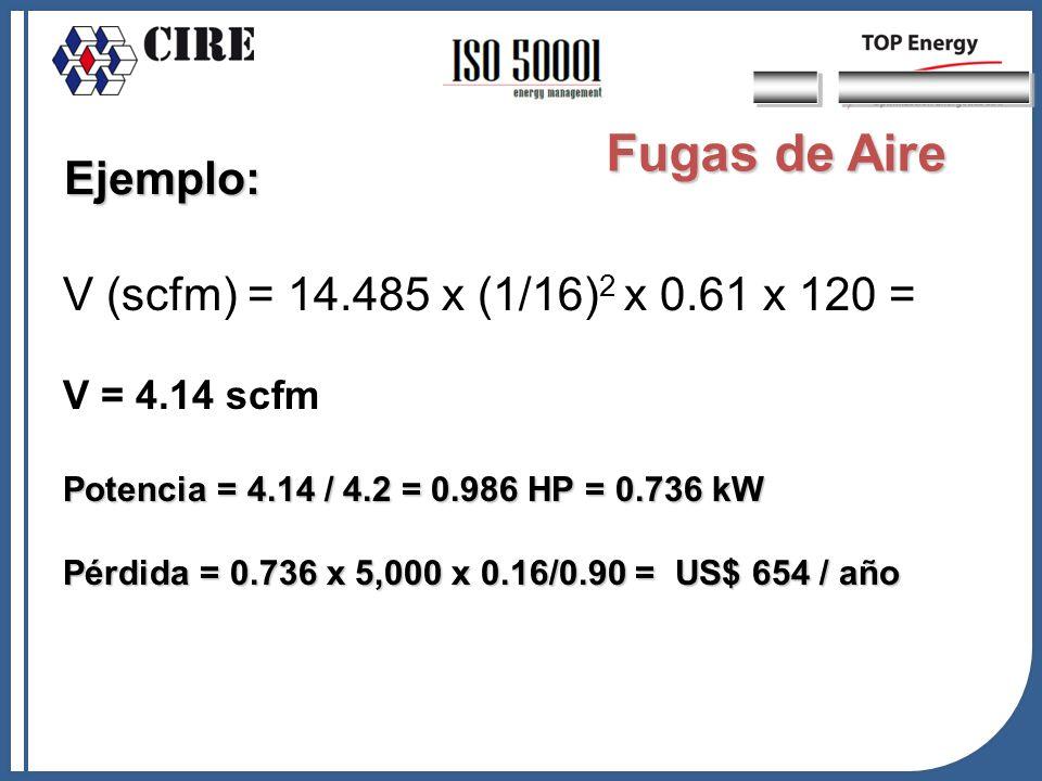 Ejemplo: V (scfm) = 14.485 x (1/16) 2 x 0.61 x 120 = V = 4.14 scfm Potencia = 4.14 / 4.2 = 0.986 HP = 0.736 kW Pérdida = 0.736 x 5,000 x 0.16/0.90 = U