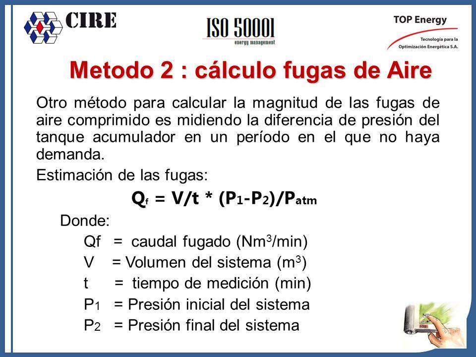 Otro método para calcular la magnitud de las fugas de aire comprimido es midiendo la diferencia de presión del tanque acumulador en un período en el q